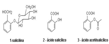 salicilina