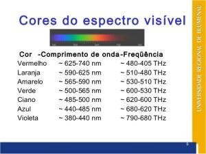 05-formulao-de-cores-9-638